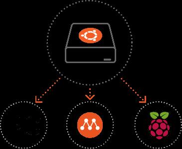 Ubuntu Appliance graphic